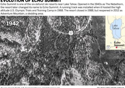 Echo Summit 1968.1942