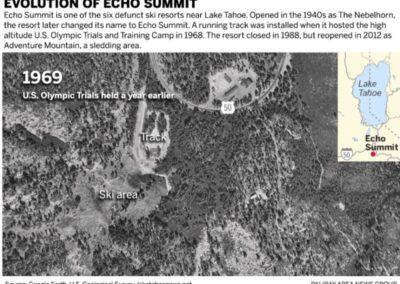 Echo Summit 1969