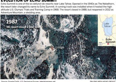 Echo Summit 1987
