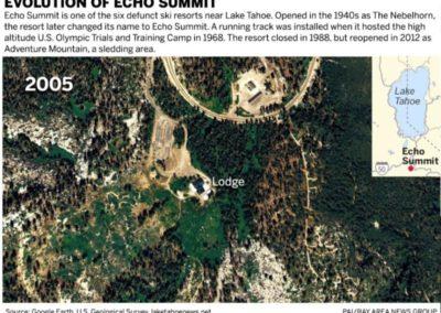 Echo Summit 2005